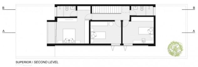 Sorocaba House | Estudio BRA arquitetura